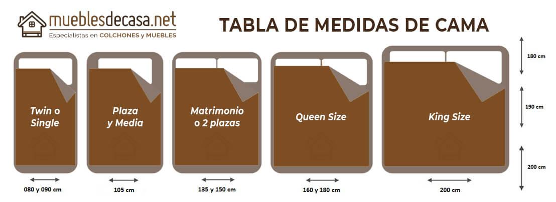 Medidas De Las Camas Blog Muebles De Casa