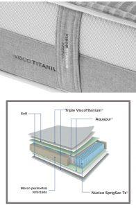 Composición del modelo Platinum Bardón